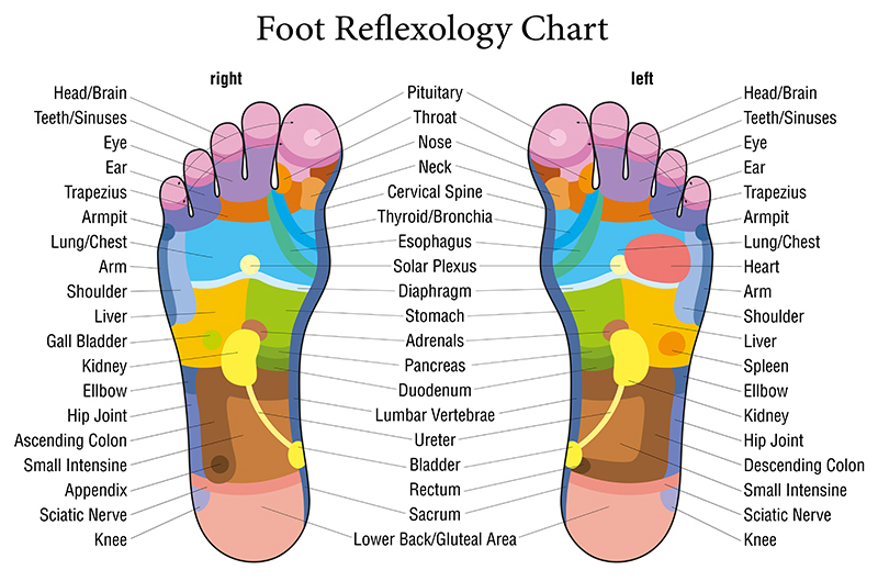 Here's Why A Foot Massage Is More Than Just A Feel Good Luxury