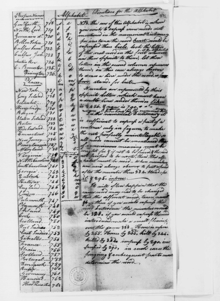 A page from the Culper Ring's code book, with noteworthy people and place names listed side by side with numerical representations.