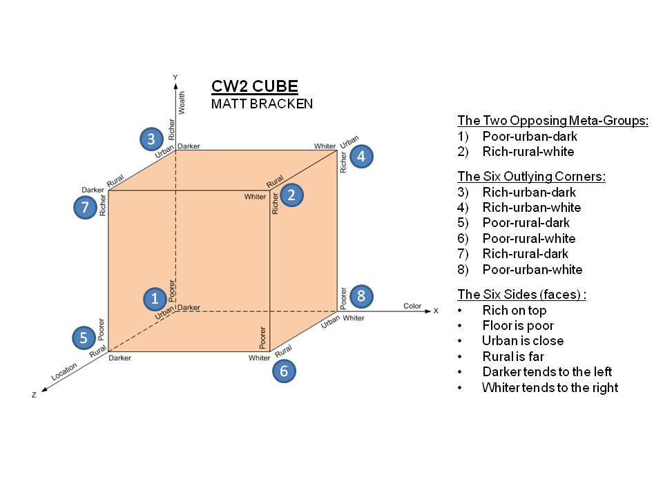 Illustration: Bracken's CW2 Cube