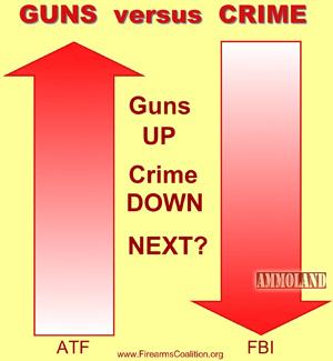 Guns-versus-Crime