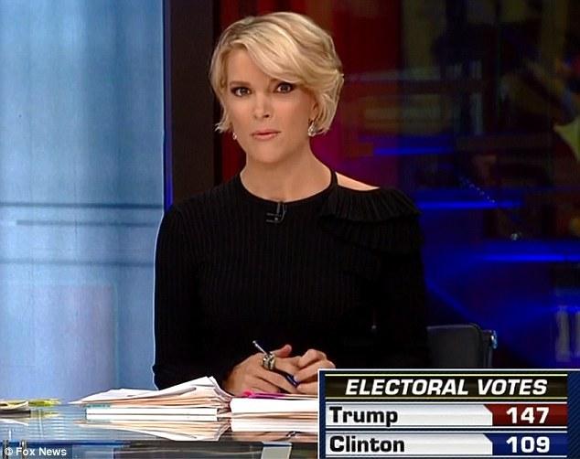 [VIDEO] Watch Megyn Kelly Fighting Back the Tears When Trump Won